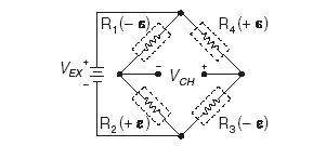Measurement Of Resistance By The Wheatstone Bridge further Article likewise SEMI 8 furthermore Demystifying Auto Zero  lifiers Part 2 together with Wheatstone. on wheatstone bridge