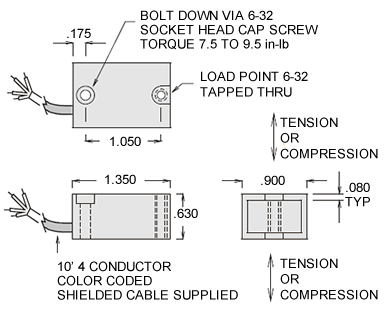 gso series load cell specifications