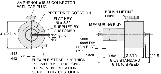 rst-a torque sensor specifications