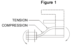 Beam load cell specification figure 1
