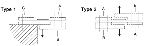 Beam load cell specification Type 1 and Type 2
