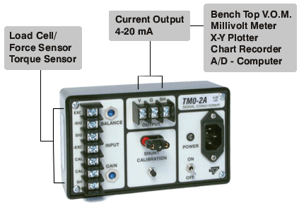 tmo-2a load cell signal conditioner