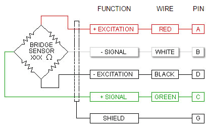Wiring color code transducer techniques internal temperature compensation and balance network not shown wiring color code greentooth