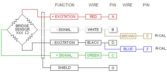 Wiring Color Code (WCC2) 6 Conductor