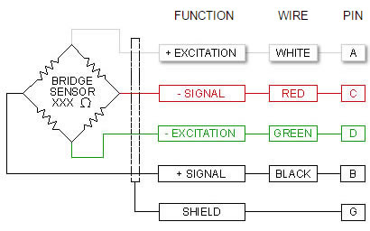load cell wiring diagram wiring color code | transducer techniques