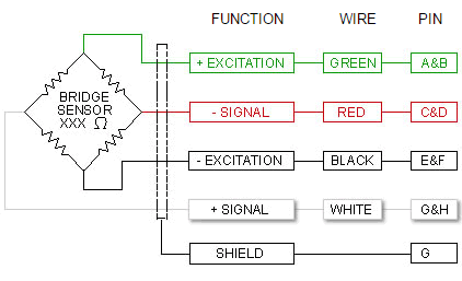 Wiring color code transducer techniques internal temperature compensation and balance network not shown greentooth
